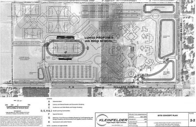Site Concept Plan