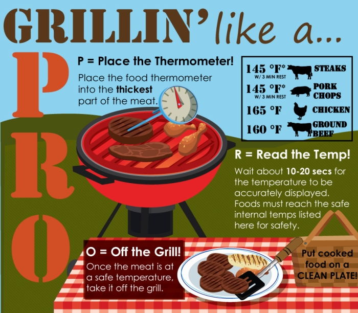 Grilling-Like-a-PRO-3