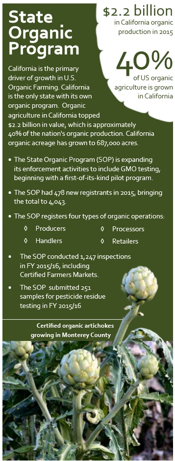 The California Department of Food & Agriculture